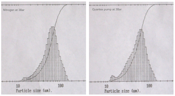 LR-13-spray-particulate-size-graph