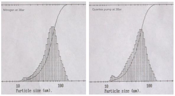 LR-13-spray-particulate-size-graph
